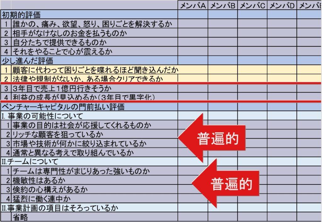 【6/5】事業案評価ワークシート